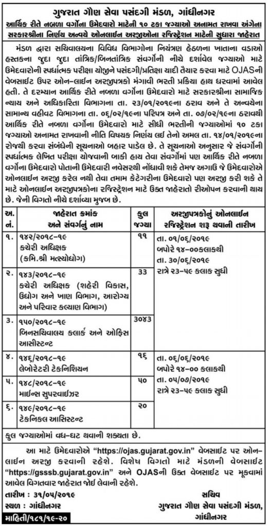 GSSSB Binsachivalay Clerk Bharti 2019 | Apply Online 1
